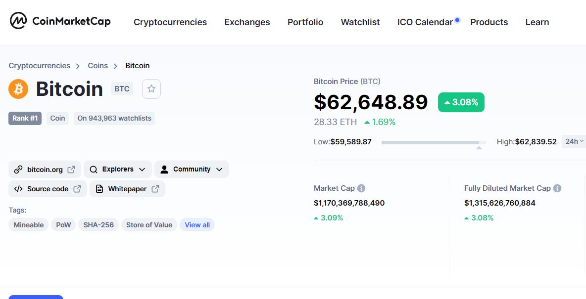 Bitkoina cena 2021.gada 13.aprīlī sasniedz jaunu cenas rekordu